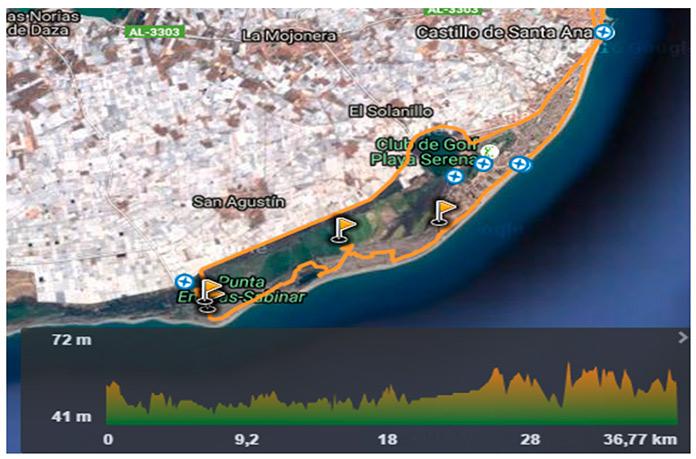 Perfil de la Ruta Roquetas de Mar paraje Natural Punta Entinas Sabinar Gr 92 E9